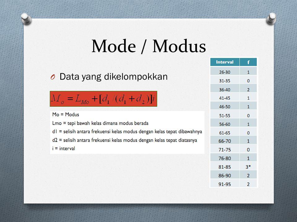 Mode / Modus O Data yang dikelompokkan