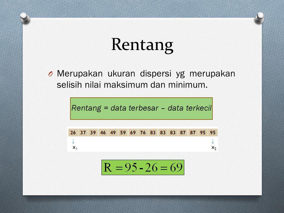 Rentang O Merupakan ukuran dispersi yg merupakan selisih nilai maksimum dan minimum. Rentang = data terbesar – data terkecil