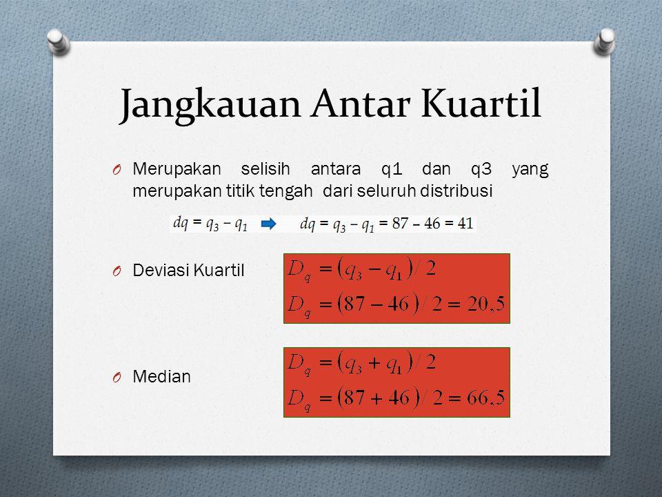 Jangkauan Antar Kuartil O Merupakan selisih antara q1 dan q3 yang merupakan titik tengah dari seluruh distribusi O Deviasi Kuartil O Median