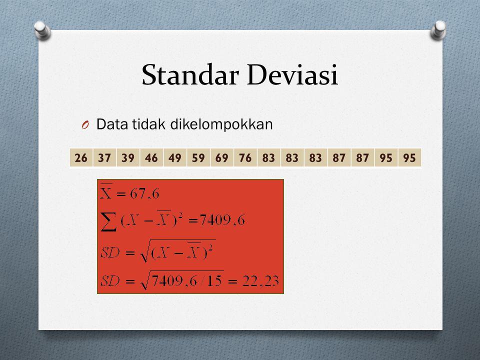 Standar Deviasi O Data tidak dikelompokkan
