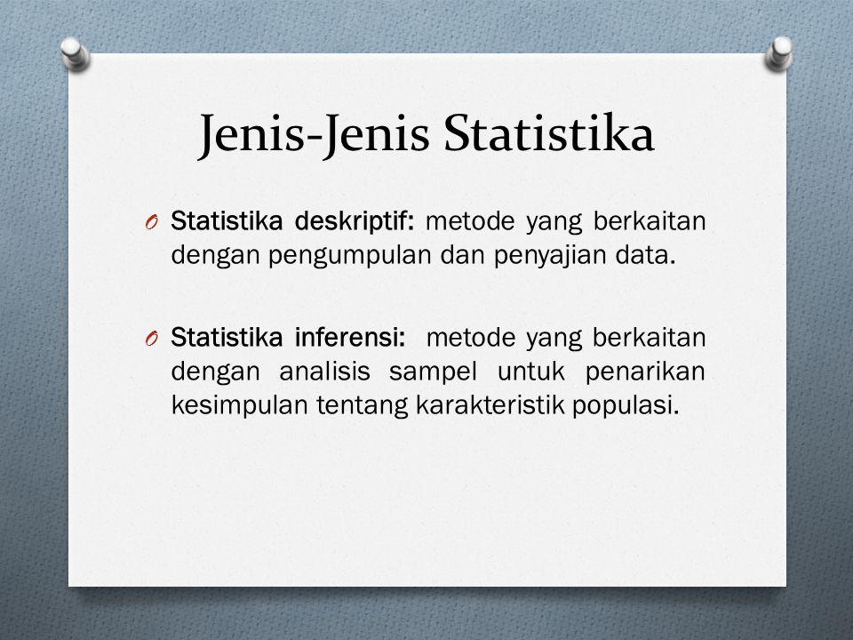 Jenis-Jenis Statistika O Statistika deskriptif: metode yang berkaitan dengan pengumpulan dan penyajian data. O Statistika inferensi: metode yang berka