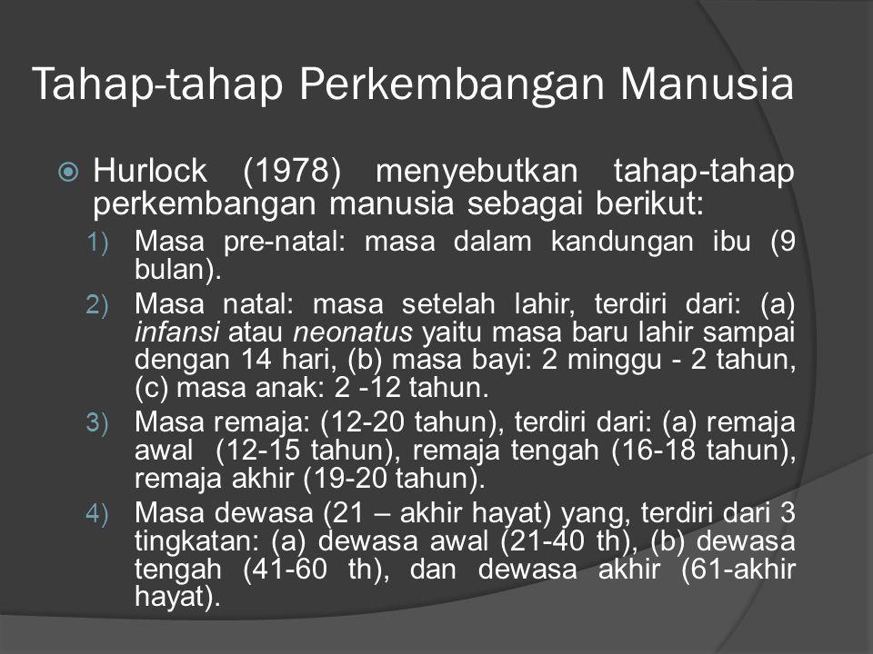 Tahap-tahap Perkembangan Manusia  Hurlock (1978) menyebutkan tahap-tahap perkembangan manusia sebagai berikut: 1) Masa pre-natal: masa dalam kandunga