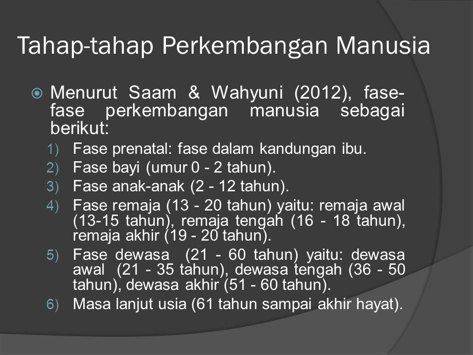 Tahap-tahap Perkembangan Manusia  Menurut Saam & Wahyuni (2012), fase- fase perkembangan manusia sebagai berikut: 1) Fase prenatal: fase dalam kandun
