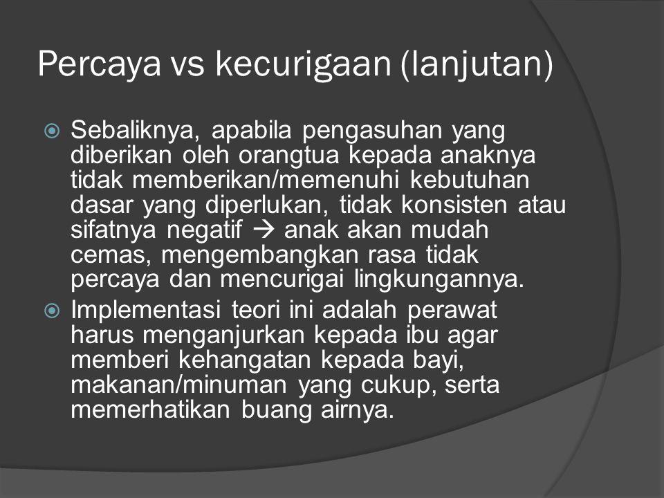 Percaya vs kecurigaan (lanjutan)  Sebaliknya, apabila pengasuhan yang diberikan oleh orangtua kepada anaknya tidak memberikan/memenuhi kebutuhan dasa