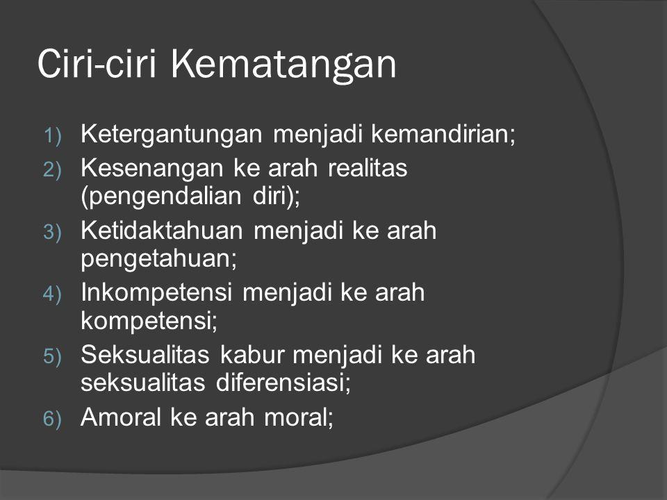 Ciri-ciri Kematangan 1) Ketergantungan menjadi kemandirian; 2) Kesenangan ke arah realitas (pengendalian diri); 3) Ketidaktahuan menjadi ke arah penge