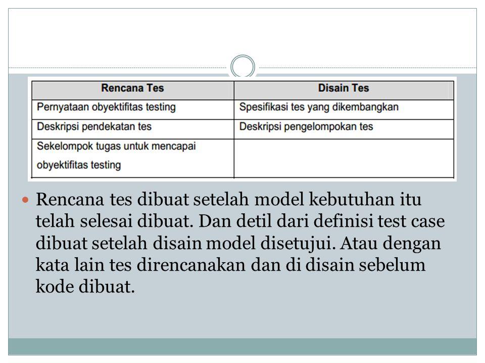  Rencana tes dibuat setelah model kebutuhan itu telah selesai dibuat. Dan detil dari definisi test case dibuat setelah disain model disetujui. Atau d