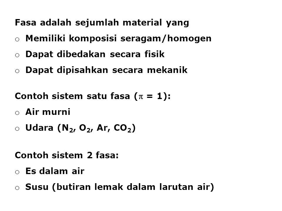 Fasa adalah sejumlah material yang o Memiliki komposisi seragam/homogen o Dapat dibedakan secara fisik o Dapat dipisahkan secara mekanik Contoh sistem satu fasa ( = 1): o Air murni o Udara (N 2, O 2, Ar, CO 2 ) Contoh sistem 2 fasa: o Es dalam air o Susu (butiran lemak dalam larutan air)