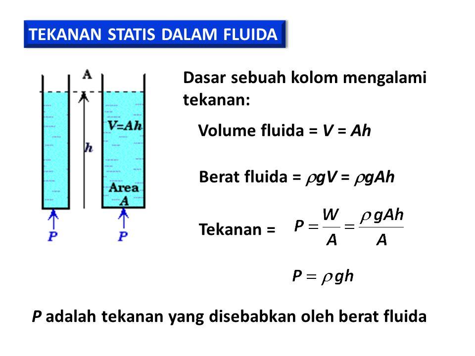Dasar sebuah kolom mengalami tekanan: Volume fluida = V = Ah Berat fluida =  gV =  gAh Tekanan = P adalah tekanan yang disebabkan oleh berat fluida TEKANAN STATIS DALAM FLUIDA