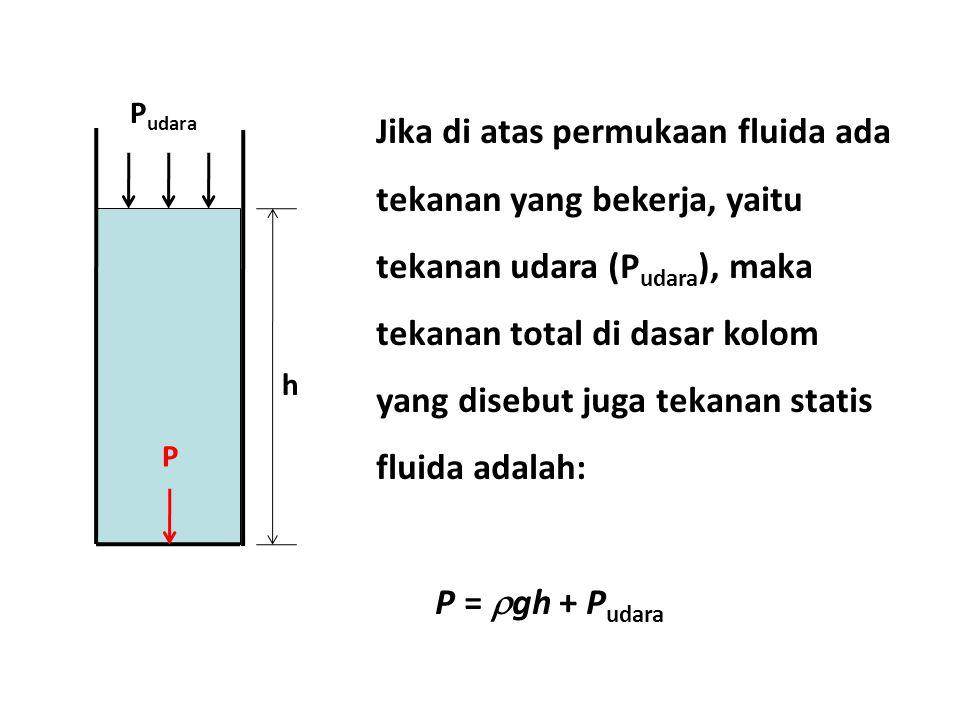 P udara P h Jika di atas permukaan fluida ada tekanan yang bekerja, yaitu tekanan udara (P udara ), maka tekanan total di dasar kolom yang disebut juga tekanan statis fluida adalah: P =  gh + P udara