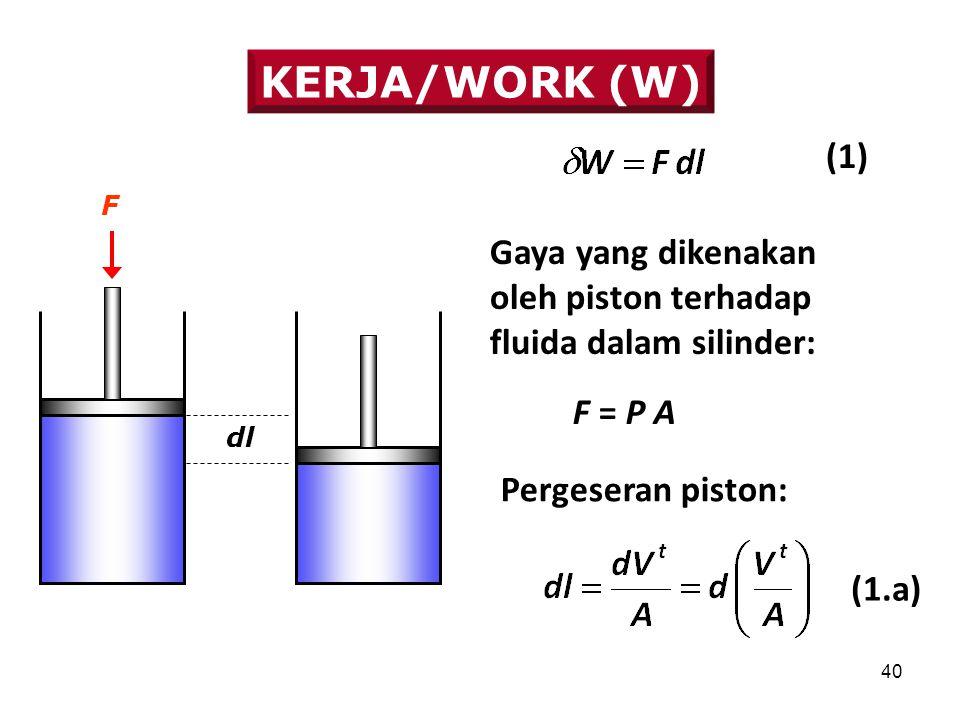 40 KERJA/WORK (W) dl F Gaya yang dikenakan oleh piston terhadap fluida dalam silinder: F = P A Pergeseran piston: (1.a) (1)