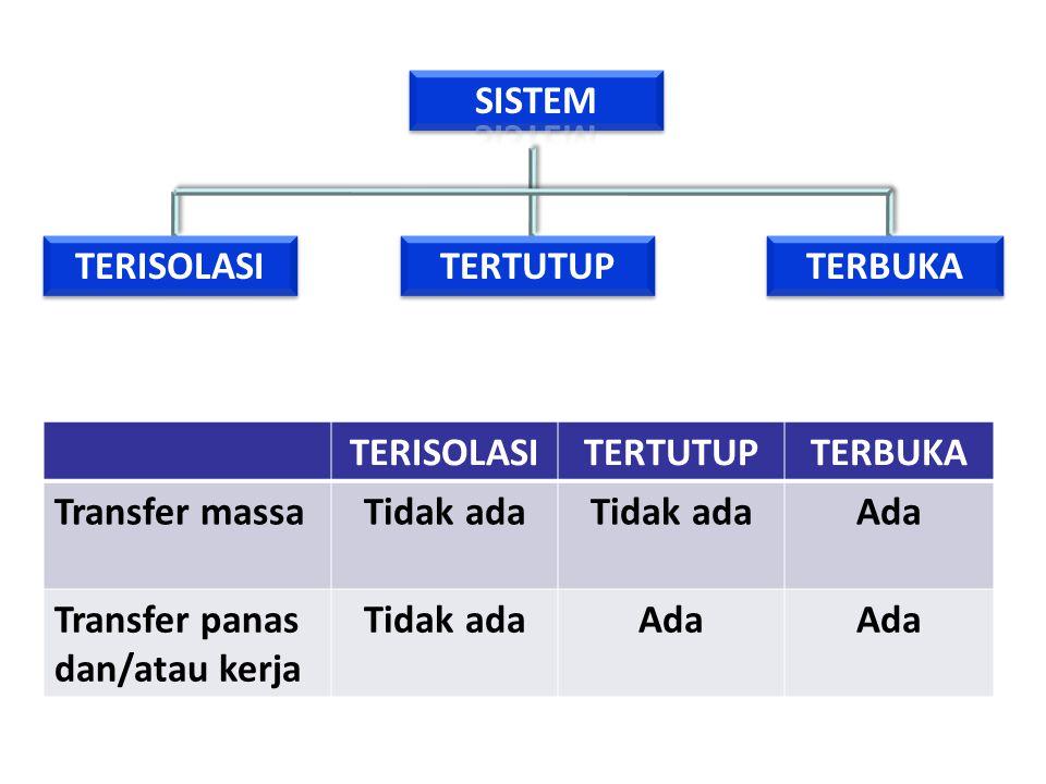 KESAMAAN TEMPERATUR (HUKUM KE-0 TERMODINAMIKA) Keseimbangan termal Hukum ke-0 Termodinamika : Jika ada dua sistem beradan dalam keseimbangan termal dengan sistem ketiga, maka ketiganya berada dalam keseimbangan termal.