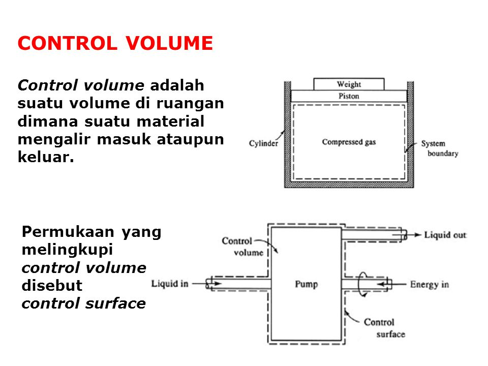 CONTROL VOLUME Control volume adalah suatu volume di ruangan dimana suatu material mengalir masuk ataupun keluar. Permukaan yang melingkupi control vo