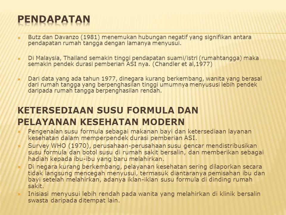  Butz dan Davanzo (1981) menemukan hubungan negatif yang signifikan antara pendapatan rumah tangga dengan lamanya menyusui.  Di Malaysia, Thailand s