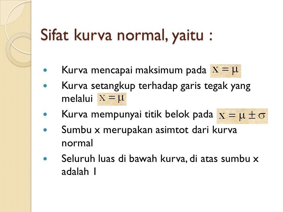Sifat kurva normal, yaitu :  Kurva mencapai maksimum pada  Kurva setangkup terhadap garis tegak yang melalui  Kurva mempunyai titik belok pada  Sumbu x merupakan asimtot dari kurva normal  Seluruh luas di bawah kurva, di atas sumbu x adalah 1