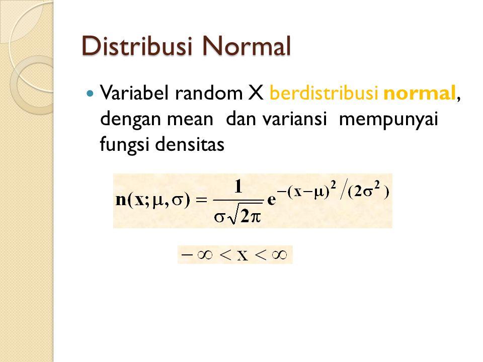 Distribusi Normal  Variabel random X berdistribusi normal, dengan mean dan variansi mempunyai fungsi densitas
