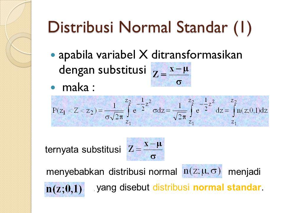 Distribusi Normal Standar (1)  apabila variabel X ditransformasikan dengan substitusi  maka : ternyata substitusi menyebabkan distribusi normal menj