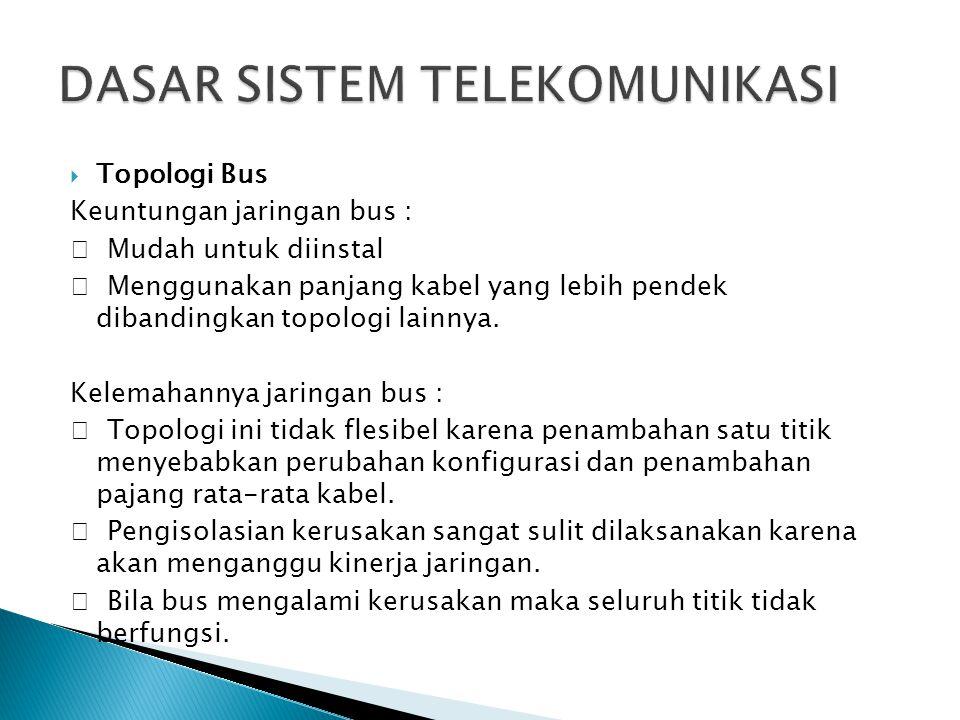  Topologi Bus Keuntungan jaringan bus :  Mudah untuk diinstal  Menggunakan panjang kabel yang lebih pendek dibandingkan topologi lainnya. Kelemahan