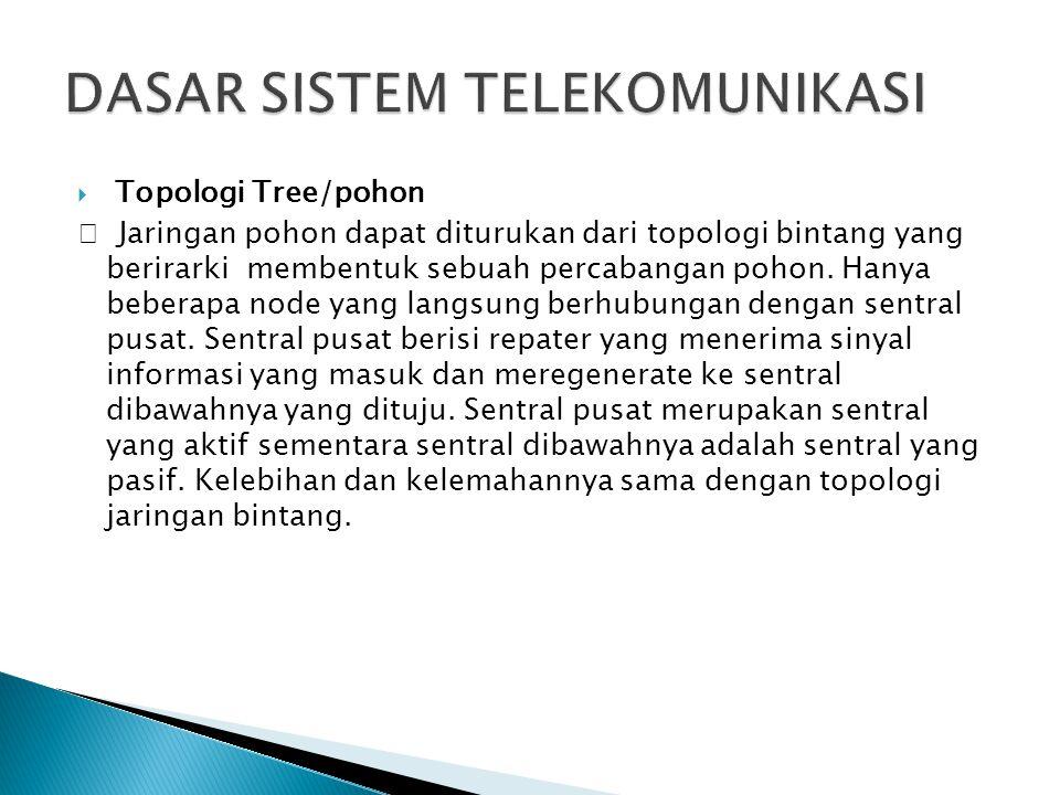  Topologi Tree/pohon  Jaringan pohon dapat diturukan dari topologi bintang yang berirarki membentuk sebuah percabangan pohon. Hanya beberapa node ya