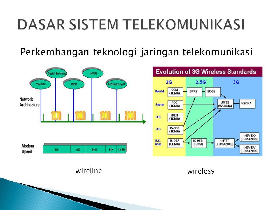 Perkembangan teknologi jaringan telekomunikasi wireline wireless