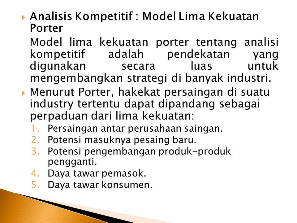  Analisis Kompetitif : Model Lima Kekuatan Porter Model lima kekuatan porter tentang analisi kompetitif adalah pendekatan yang digunakan secara luas untuk mengembangkan strategi di banyak industri.