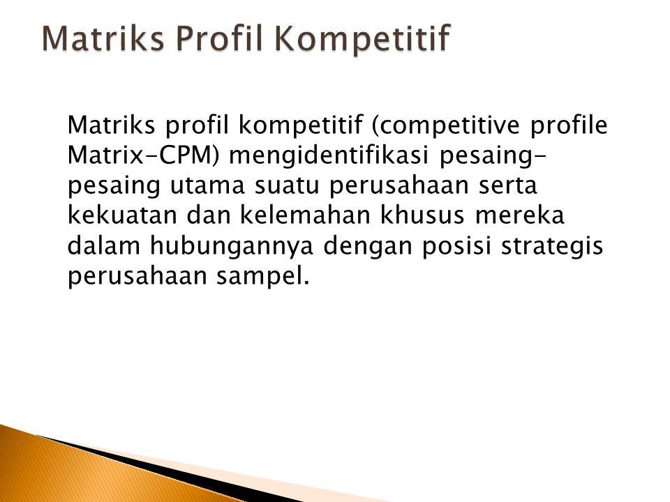 Matriks profil kompetitif (competitive profile Matrix-CPM) mengidentifikasi pesaing- pesaing utama suatu perusahaan serta kekuatan dan kelemahan khusus mereka dalam hubungannya dengan posisi strategis perusahaan sampel.