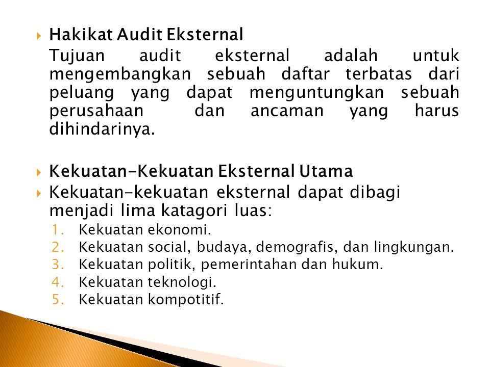  Hakikat Audit Eksternal Tujuan audit eksternal adalah untuk mengembangkan sebuah daftar terbatas dari peluang yang dapat menguntungkan sebuah perusa