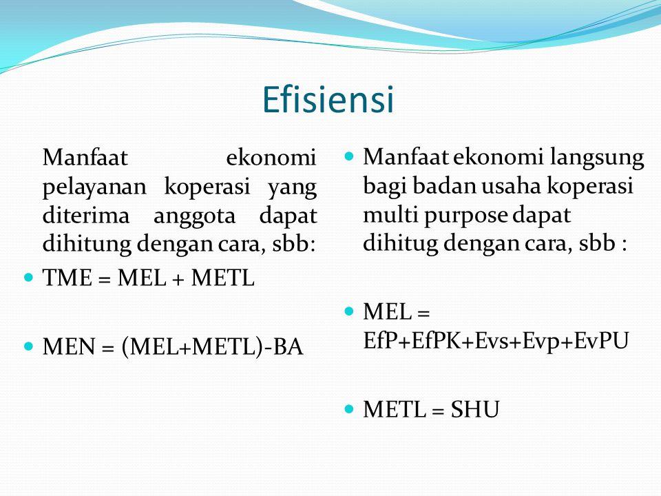 Efisiensi Manfaat ekonomi pelayanan koperasi yang diterima anggota dapat dihitung dengan cara, sbb:  TME = MEL + METL  MEN = (MEL+METL)-BA  Manfaat