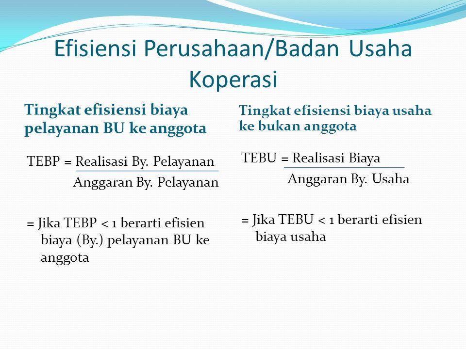 Efisiensi Perusahaan/Badan Usaha Koperasi Tingkat efisiensi biaya pelayanan BU ke anggota Tingkat efisiensi biaya usaha ke bukan anggota TEBP = Realis
