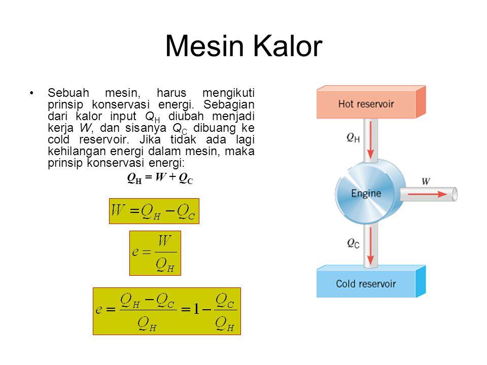 Mesin Kalor •Sebuah mesin, harus mengikuti prinsip konservasi energi. Sebagian dari kalor input Q H diubah menjadi kerja W, dan sisanya Q C dibuang ke