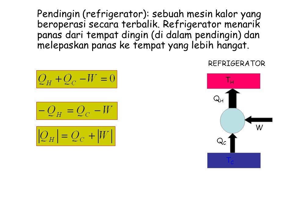 THTH TCTC QHQH QCQC W REFRIGERATOR Pendingin (refrigerator): sebuah mesin kalor yang beroperasi secara terbalik. Refrigerator menarik panas dari tempa