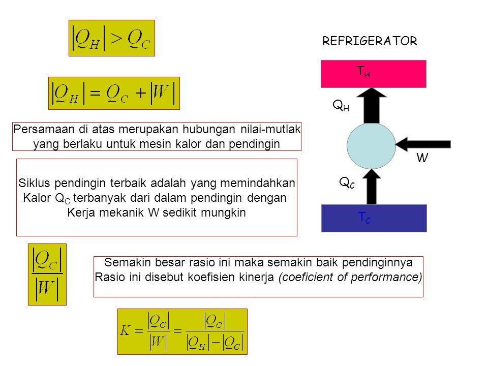 THTH TCTC QHQH QCQC W REFRIGERATOR Persamaan di atas merupakan hubungan nilai-mutlak yang berlaku untuk mesin kalor dan pendingin Siklus pendingin ter