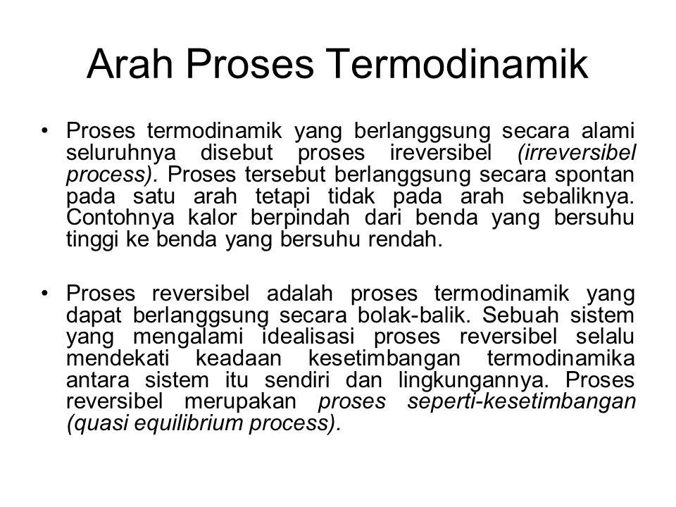Arah Proses Termodinamik •Proses termodinamik yang berlanggsung secara alami seluruhnya disebut proses ireversibel (irreversibel process). Proses ters