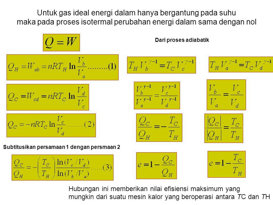 Untuk gas ideal energi dalam hanya bergantung pada suhu maka pada proses isotermal perubahan energi dalam sama dengan nol Subtitusikan persamaan 1 den