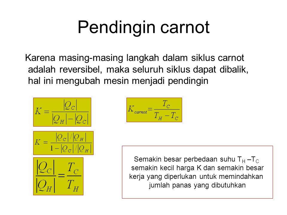 Pendingin carnot Karena masing-masing langkah dalam siklus carnot adalah reversibel, maka seluruh siklus dapat dibalik, hal ini mengubah mesin menjadi