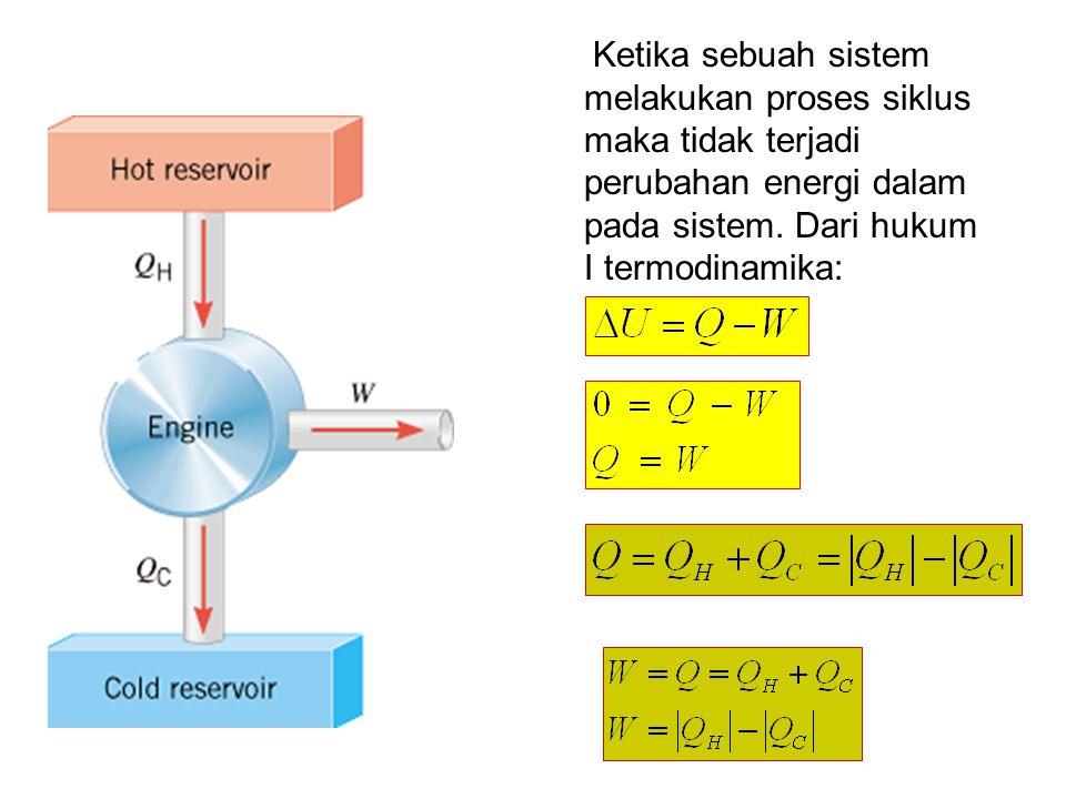 Ketika sebuah sistem melakukan proses siklus maka tidak terjadi perubahan energi dalam pada sistem. Dari hukum I termodinamika: