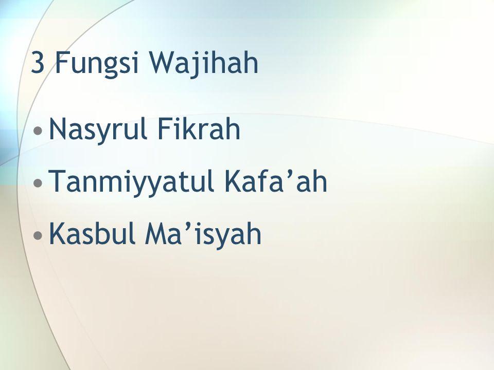 3 Fungsi Wajihah •Nasyrul Fikrah •Tanmiyyatul Kafa'ah •Kasbul Ma'isyah
