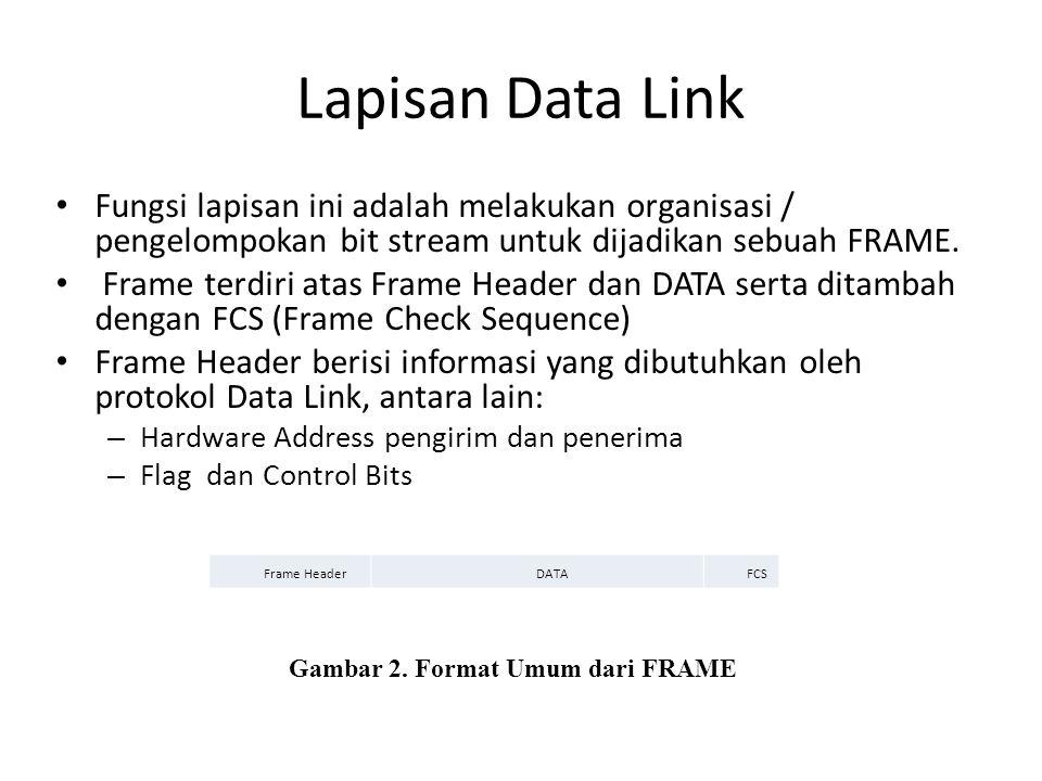 Lapisan Data Link • Fungsi lapisan ini adalah melakukan organisasi / pengelompokan bit stream untuk dijadikan sebuah FRAME.
