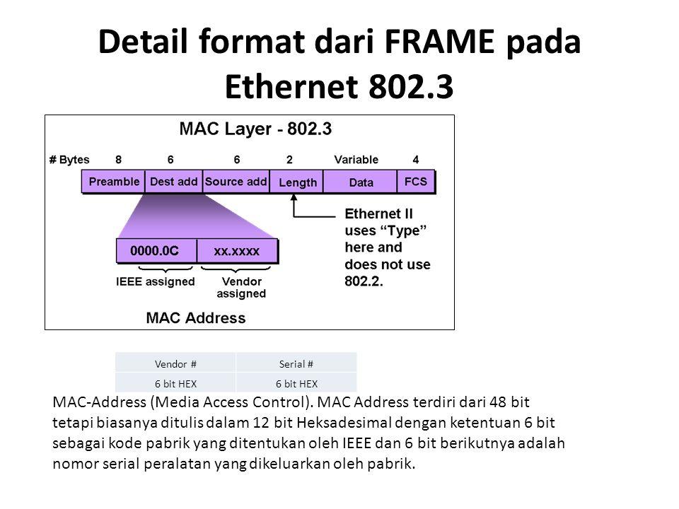 Detail format dari FRAME pada Ethernet 802.3 MAC-Address (Media Access Control).