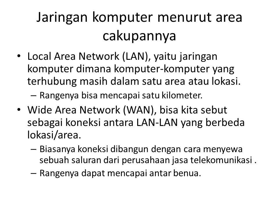 Jaringan komputer menurut area cakupannya (2) • Metropolitan Area Network (MAN), sama seperti LAN tetapi lebih luas areanya semisal dalam satu kota/daerah dengan range mencapai 50 km • Internetwork (Internet), yaitu jaringan komputer yang terdiri dari seluruh komputer-komputer di seluruh dunia.