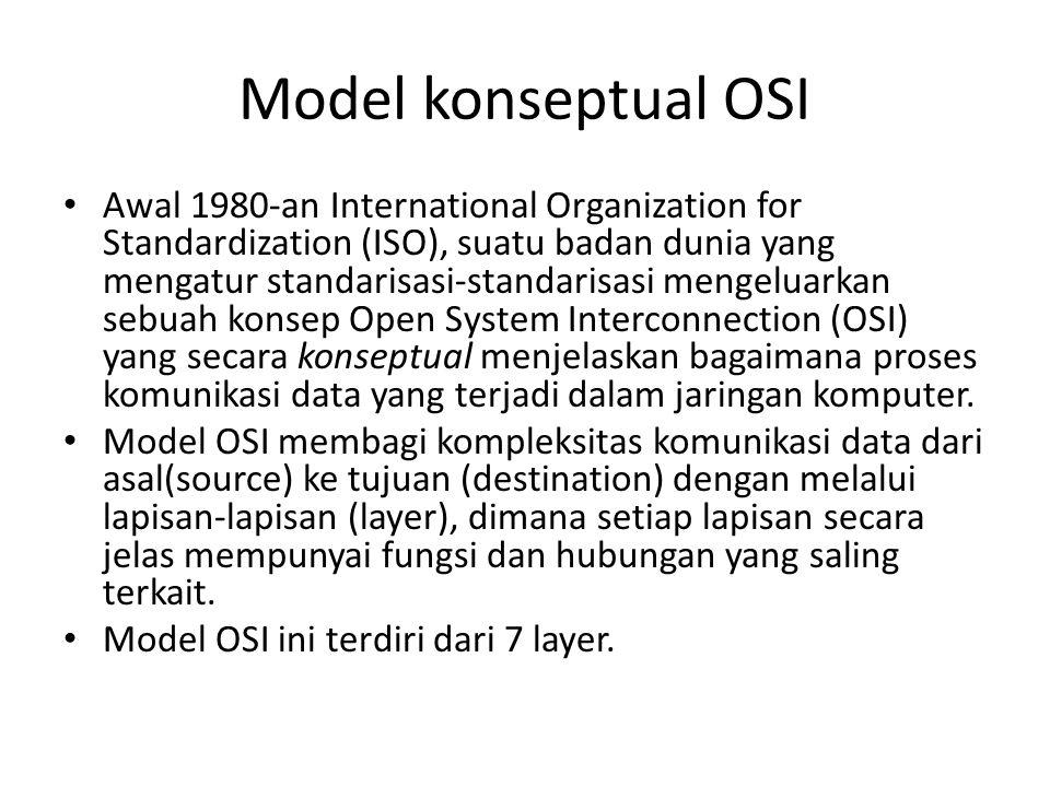 Model konseptual OSI • Awal 1980-an International Organization for Standardization (ISO), suatu badan dunia yang mengatur standarisasi-standarisasi mengeluarkan sebuah konsep Open System Interconnection (OSI) yang secara konseptual menjelaskan bagaimana proses komunikasi data yang terjadi dalam jaringan komputer.