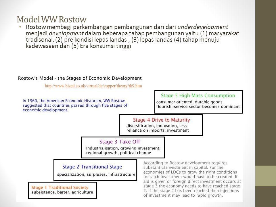 Model WW Rostow • Rostow membagi perkembangan pembangunan dari dari underdevelopment menjadi development dalam beberapa tahap pembangunan yaitu (1) ma
