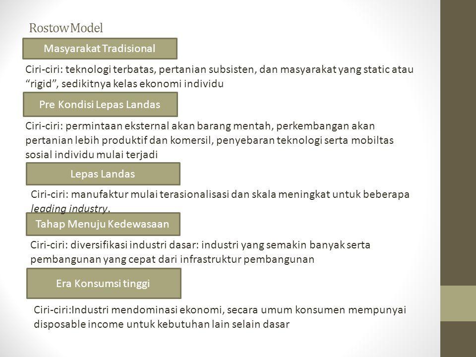 Rostow Model Masyarakat Tradisional Pre Kondisi Lepas Landas Lepas Landas Tahap Menuju Kedewasaan Era Konsumsi tinggi Ciri-ciri: teknologi terbatas, p