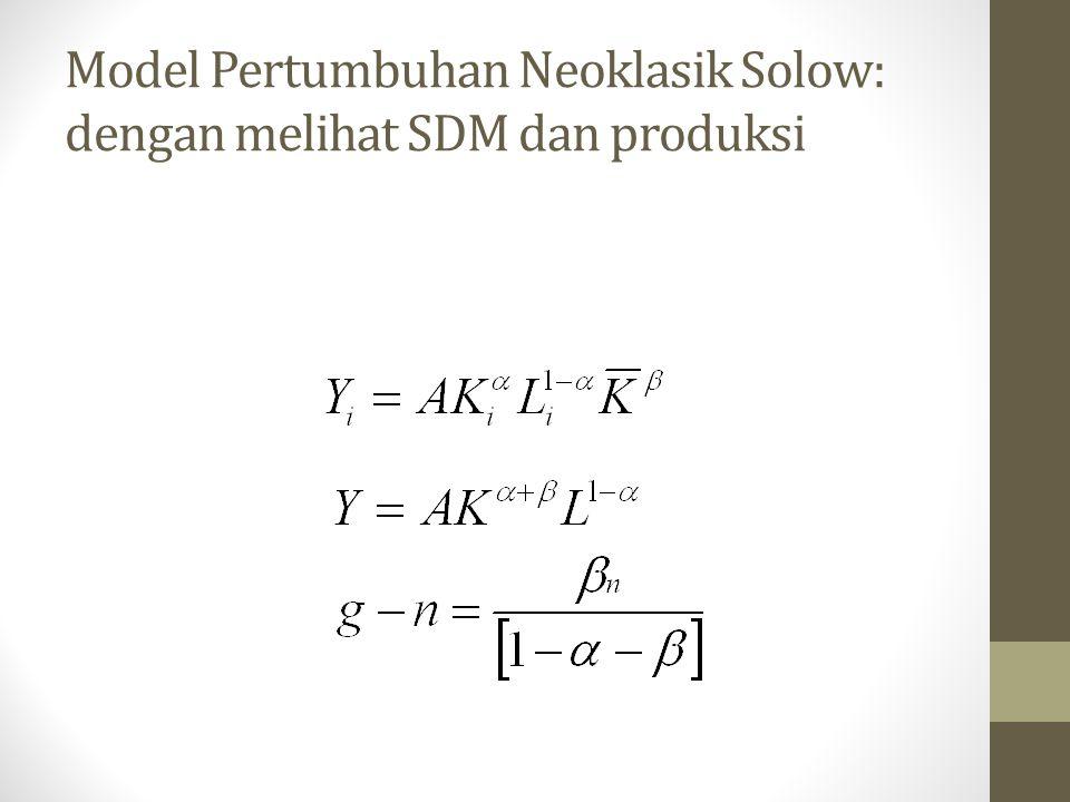 Model Pertumbuhan Neoklasik Solow: dengan melihat SDM dan produksi