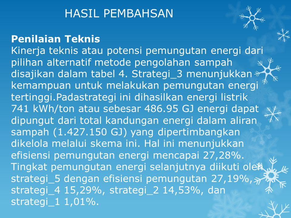 HASIL PEMBAHSAN Penilaian Teknis Kinerja teknis atau potensi pemungutan energi dari pilihan alternatif metode pengolahan sampah disajikan dalam tabel 4.