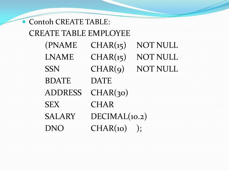 Contoh CREATE TABLE: CREATE TABLE EMPLOYEE (PNAMECHAR(15)NOT NULL LNAMECHAR(15)NOT NULL SSNCHAR(9)NOT NULL BDATEDATE ADDRESSCHAR(30) SEXCHAR SALARYDECIMAL(10.2) DNOCHAR(10));