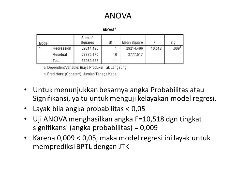 ANOVA • Untuk menunjukkan besarnya angka Probabilitas atau Signifikansi, yaitu untuk menguji kelayakan model regresi. • Layak bila angka probabilitas