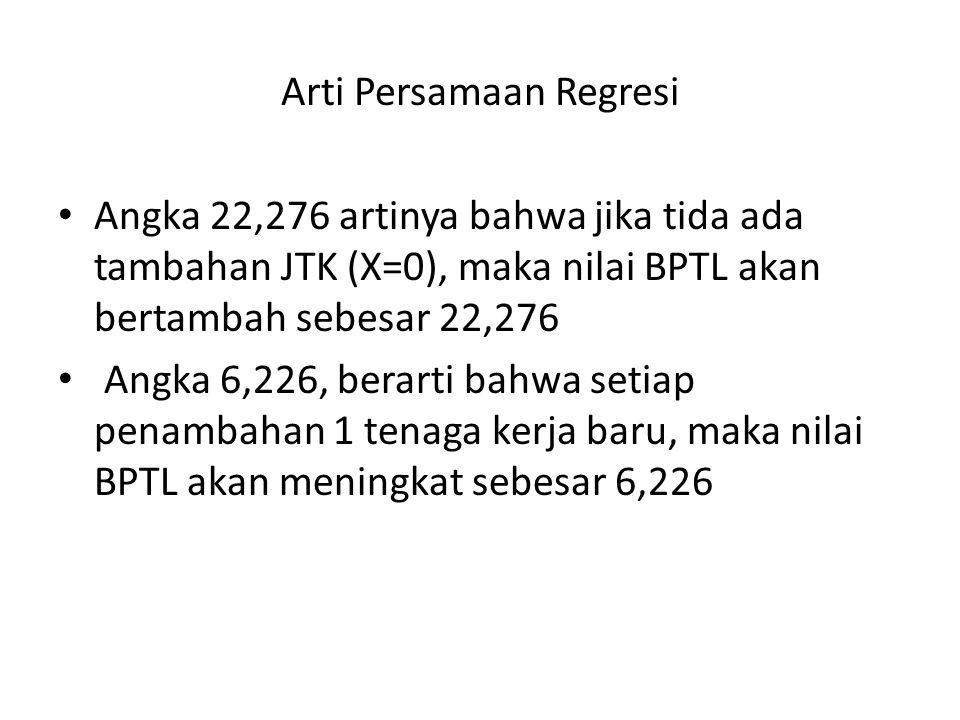 Arti Persamaan Regresi • Angka 22,276 artinya bahwa jika tida ada tambahan JTK (X=0), maka nilai BPTL akan bertambah sebesar 22,276 • Angka 6,226, ber
