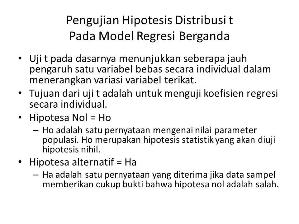 Pengujian Hipotesis Distribusi t Pada Model Regresi Berganda • Uji t pada dasarnya menunjukkan seberapa jauh pengaruh satu variabel bebas secara indiv