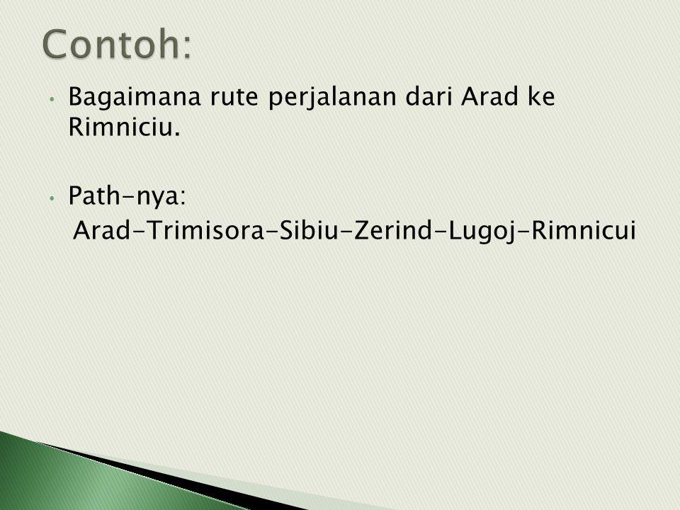 • Bagaimana rute perjalanan dari Arad ke Rimniciu. • Path-nya: Arad-Trimisora-Sibiu-Zerind-Lugoj-Rimnicui