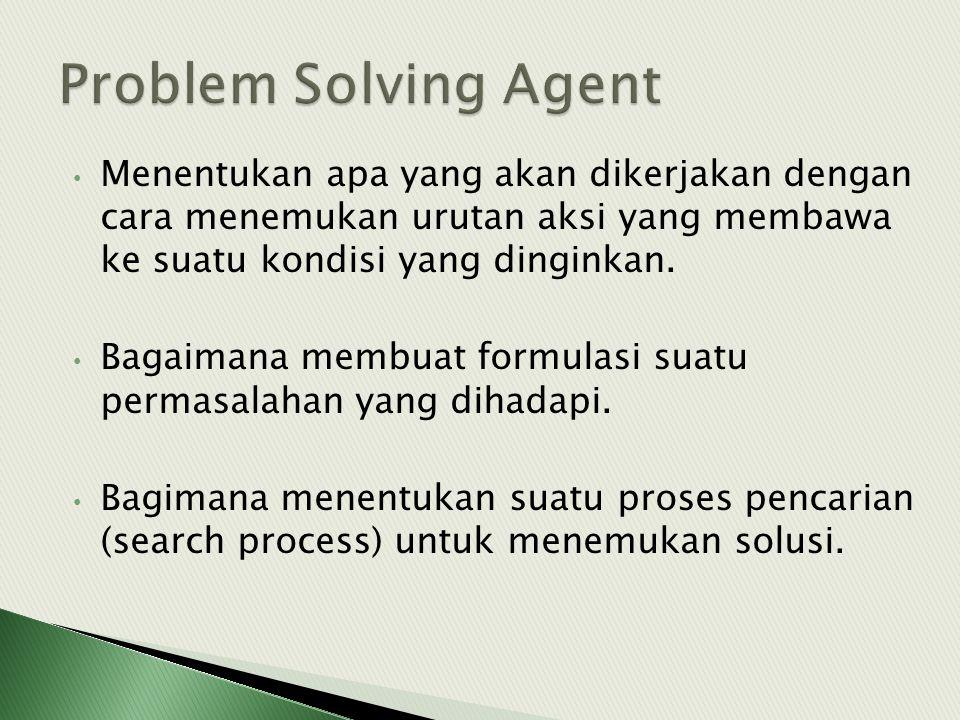 • Menentukan apa yang akan dikerjakan dengan cara menemukan urutan aksi yang membawa ke suatu kondisi yang dinginkan. • Bagaimana membuat formulasi su